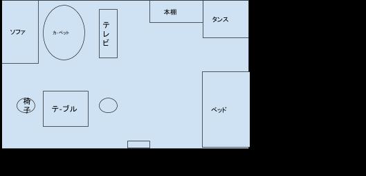 床が狭い空間