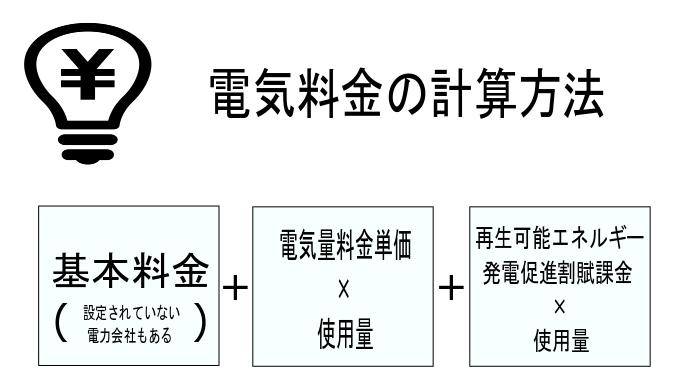 電気料金計算